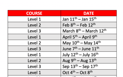 CNC Training Schedule 2021